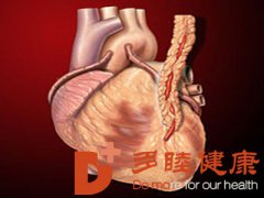 多睦健康|心肌炎和心肌病的区别