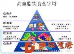 多睦健康|高血脂患者应该多吃些什么来降脂