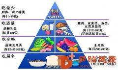 血液净化 高血压患者饮食注意事项