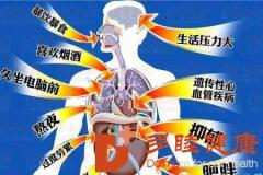 榊原医院 易患心血管疾病的人群