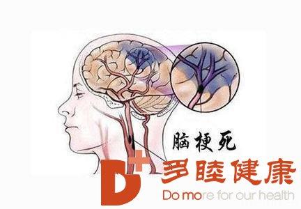 日本治疗脑梗:脑梗的预兆与治疗方法