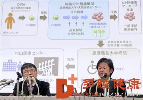 日本看病 日本再生医疗机构现状