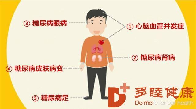 日本干细胞治疗|定期检查身体状况防糖尿病