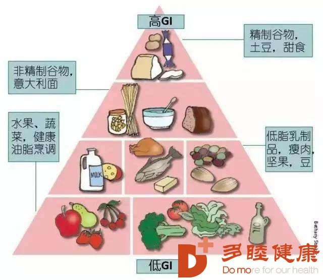 """日本干细胞:身为糖尿病患者,适当""""偷懒""""更有利"""