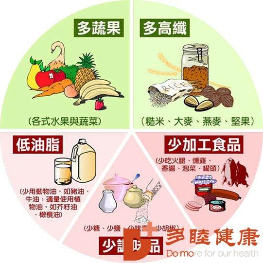 血液净化:这两种食物不能吃高血脂,只要小口,血脂也会上升很多