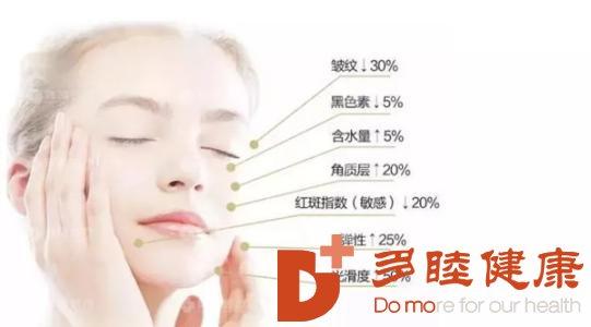 干细胞抗衰技术延缓皮肤老化的问题