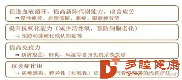 日本臭氧血液净化疗法