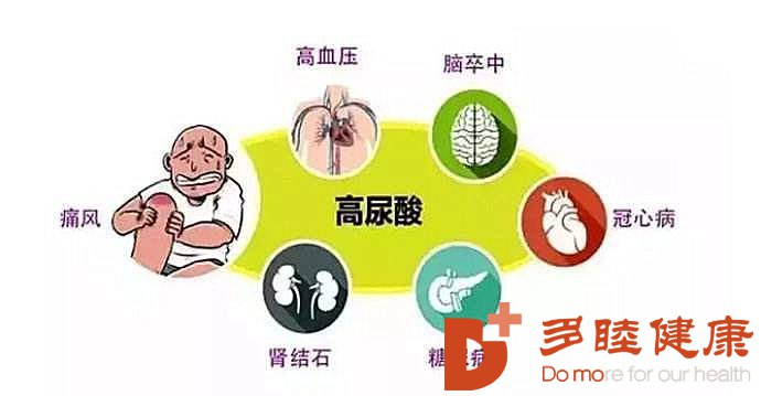 痛风危害这么大,干细胞帮忙治疗痛风!