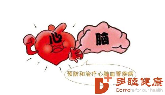 脑血管这些症状,干细胞帮您预防