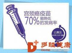 中国女性防宫颈癌意识原来比日本人还要高!