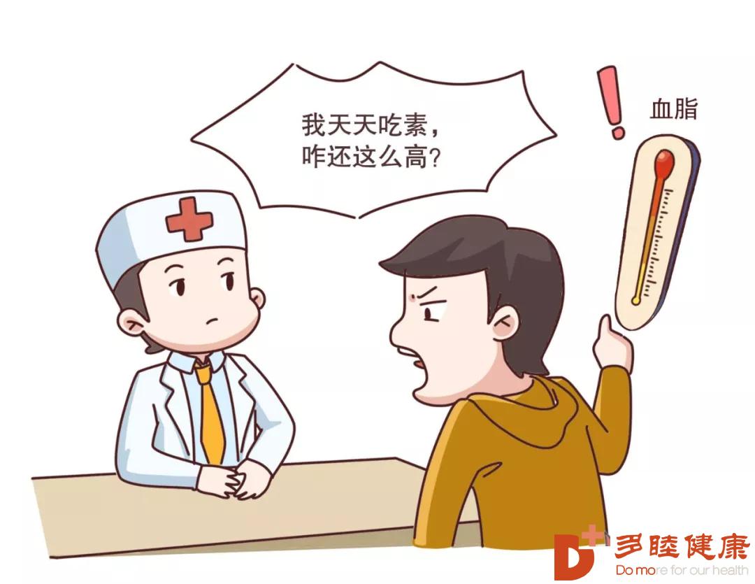 血液净化:告诉你吃素为什么也拯救不了高血脂!