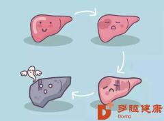 干细胞治疗:人体体内的操作机器
