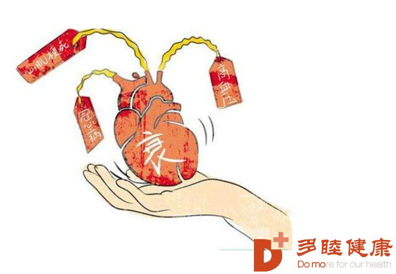 血液净化:心力衰竭死亡率为何这么高?与恶性肿瘤并列