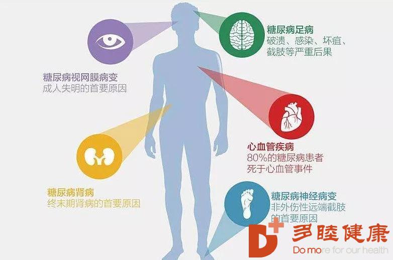 干细胞治疗:细胞疗法在十大疾病领域中的治疗前景