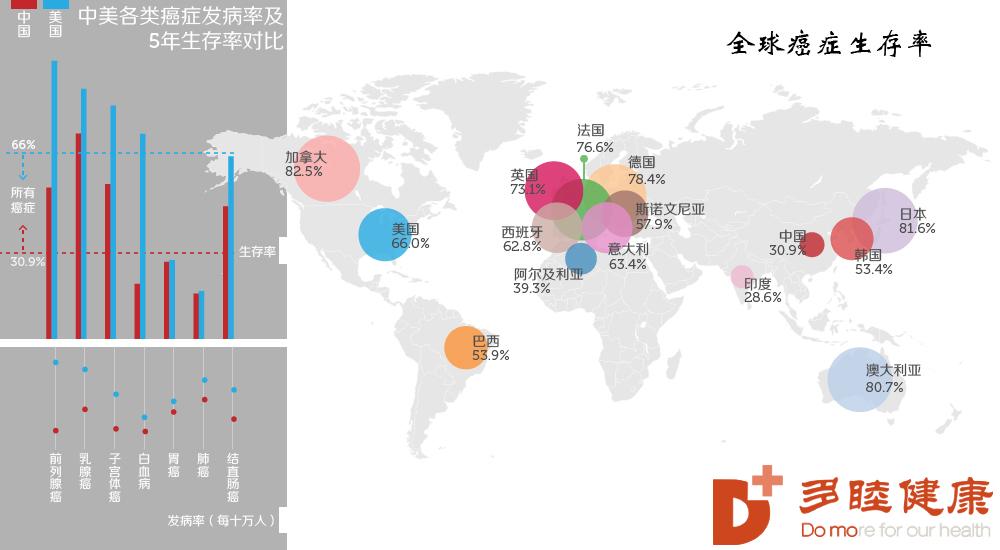 赴日治疗:不可否认日本医疗技术水平是世界数一数二的