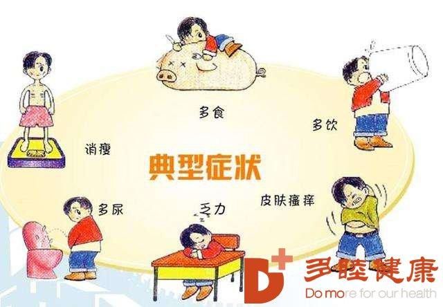 日本血液净化:血糖高对人体有什么危害!!