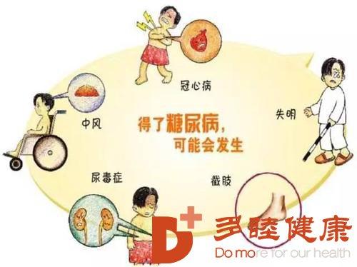 日本干细胞:糖尿病的发病原因你清楚么?