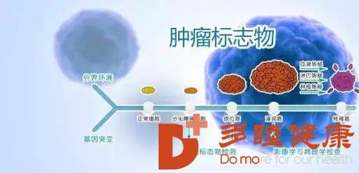 日本免疫疗法:肝癌的肿瘤标志物有哪些?