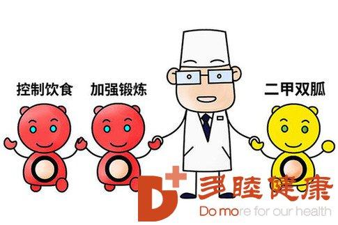 日本干细胞:就是因为这些才患上的糖尿病